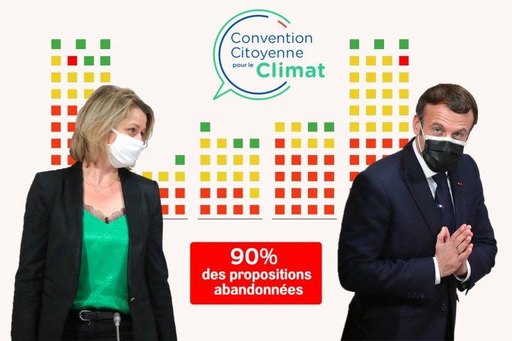 Convention pour le climat : seules 10 % des propositions ont été reprises par le gouvernement